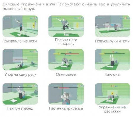Купить игру Wii Fit Plus (Wii/WiiU) на Nintendo Wii диск